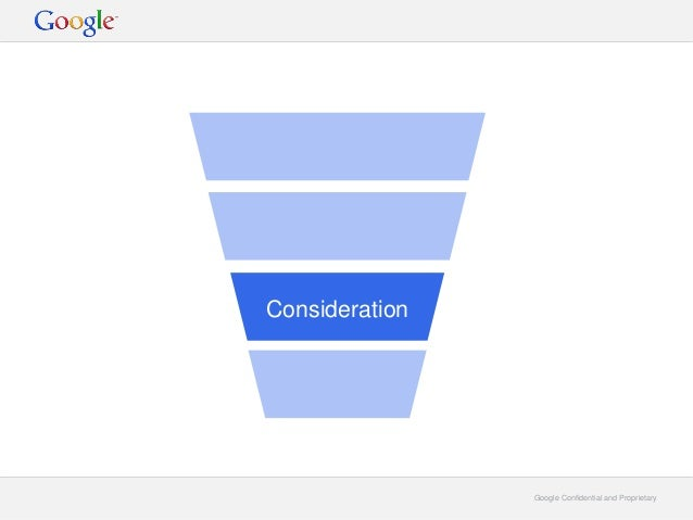 Google Confidential and ProprietaryGoogle Confidential and Proprietary Intent/Purchase Consideration