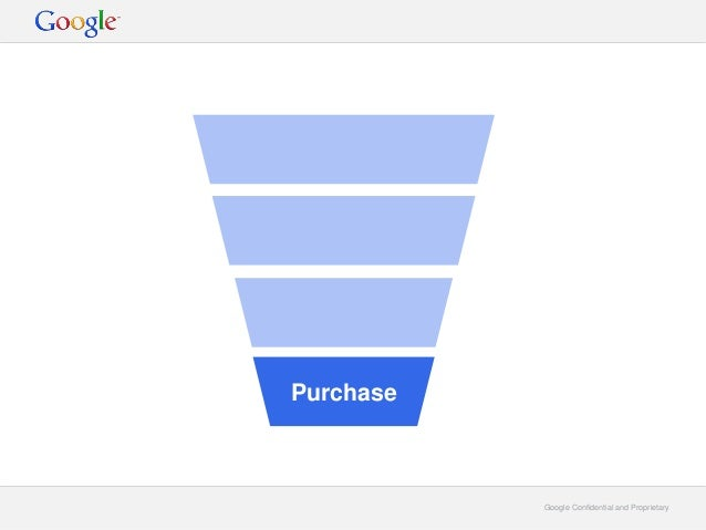 Google Confidential and ProprietaryGoogle Confidential and Proprietary Intent/Purchase Purchase