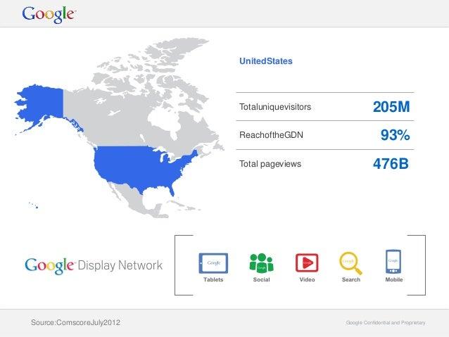 Google Confidential and ProprietaryGoogle Confidential and ProprietarySource:ComscoreJuly2012 93%ReachoftheGDN Totalunique...