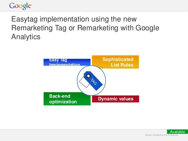 Google Confidential and ProprietaryGoogle Confidential and Proprietary Easytag implementation using the new Remarketing Ta...