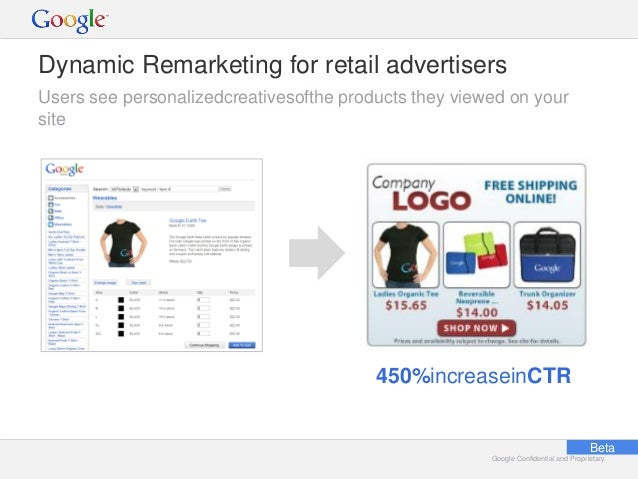 Google Confidential and ProprietaryGoogle Confidential and Proprietary Dynamic Remarketing for retail advertisers Users se...