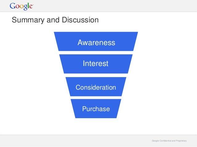Google Confidential and ProprietaryGoogle Confidential and Proprietary Summary and Discussion Awareness Interest Considera...