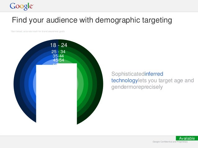 Google Confidential and ProprietaryGoogle Confidential and Proprietary Find your audience with demographic targeting 18 - ...