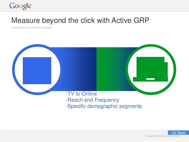 Google Confidential and ProprietaryGoogle Confidential and Proprietary Measure beyond the click with Active GRP Compare yo...