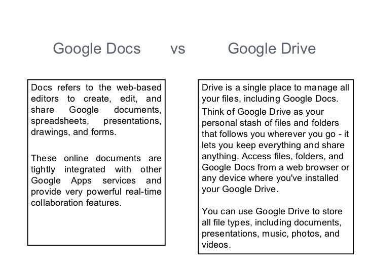how to start using google drive