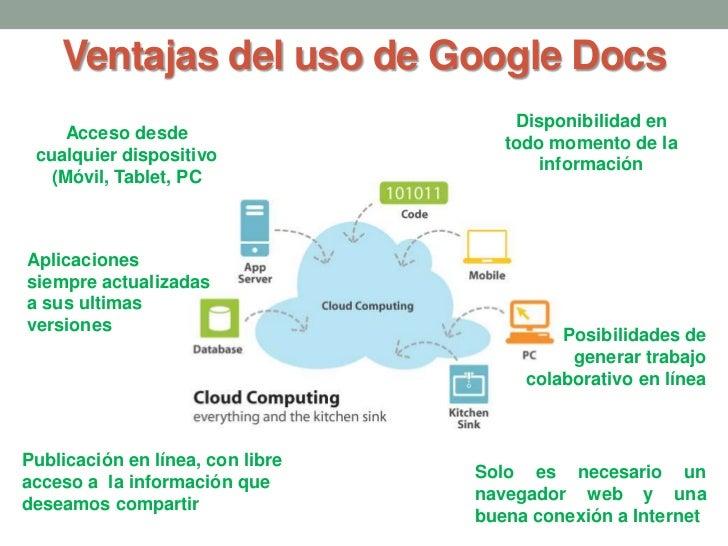 Google docs uso educativo for Google docs que significa