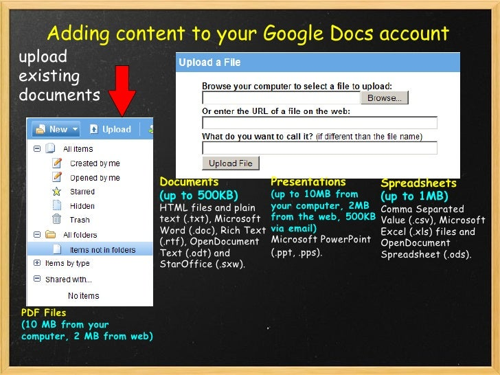 Google Docs for Researchers: Creating, Editing, And Sharing