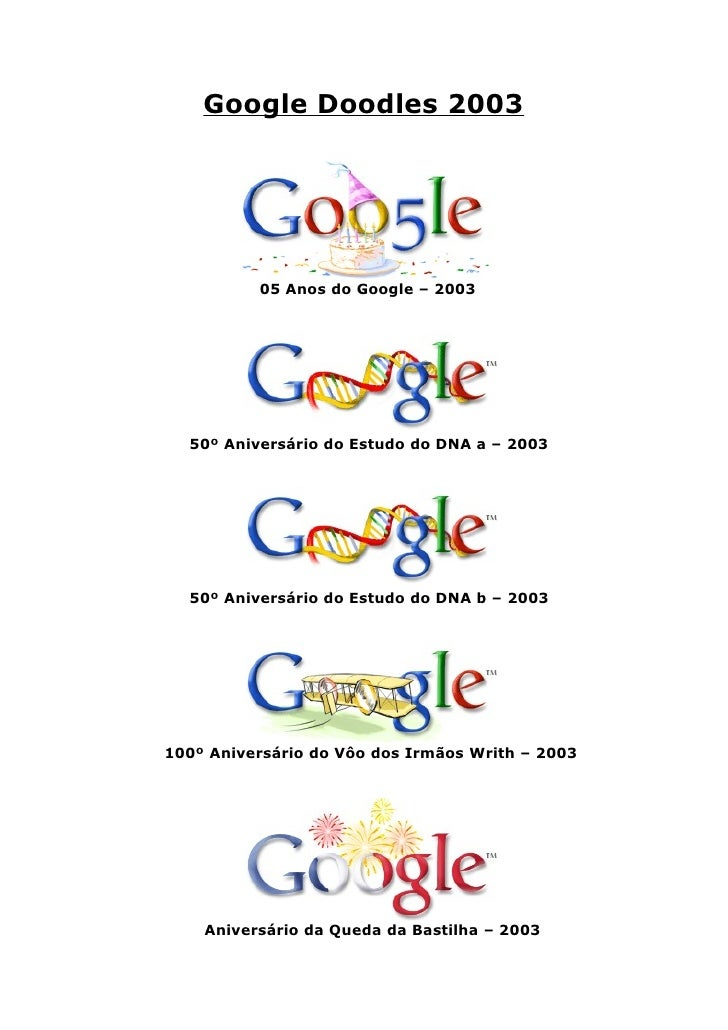 Google Doodles 2003               05 Anos do Google – 2003       50º Aniversário do Estudo do DNA a – 2003       50º Anive...