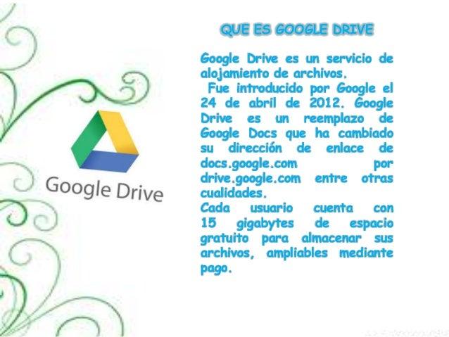 Google Drive Slide 2