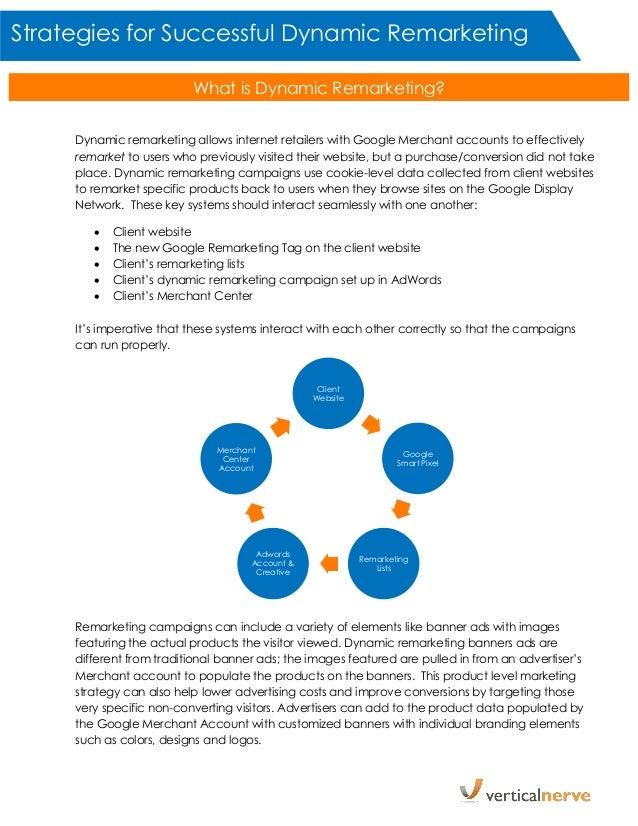 Client Website Google Smart Pixel Remarketing Lists Adwords Account & Creative Merchant Center Account Dynamic remarketing...