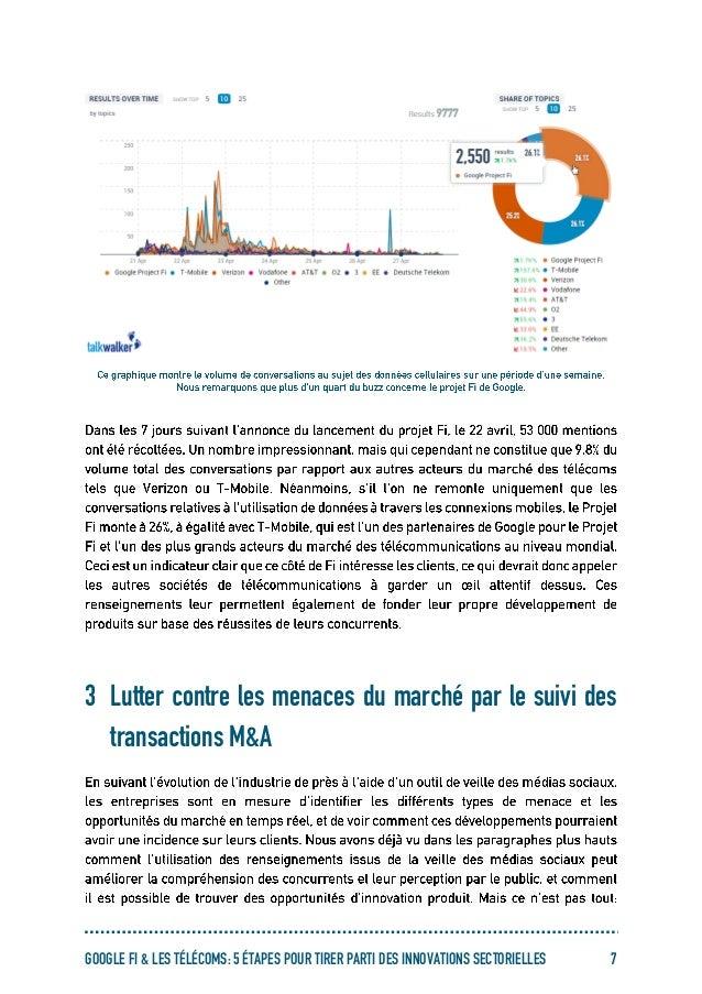 GOOGLE FI & LES TÉLÉCOMS: 5 ÉTAPES POUR TIRER PARTI DES INNOVATIONS SECTORIELLES 7 3 Lutter contre les menaces du marché p...