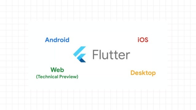 """HTML/CSS Analogs in Flutter var container = new Container( // grey box child: new Text( """"Lorem ipsum"""", style: new TextStyl..."""
