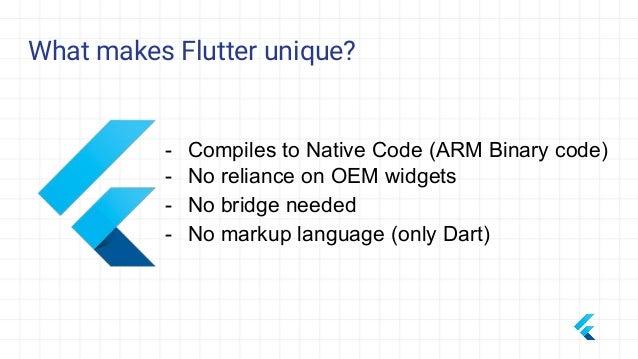 https://flutter.dev/docs/reference/widgets