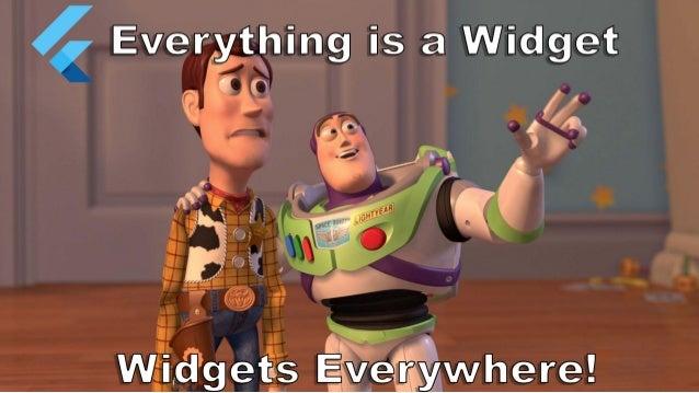 App Widget Material Widget Scaffold Widget Column Container Text Button Render Tree Everything is a Widget