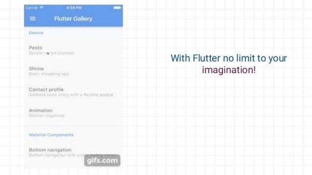 Test https://flutter.dev/docs/testing - Unit testing - Widget testing - Integration testing
