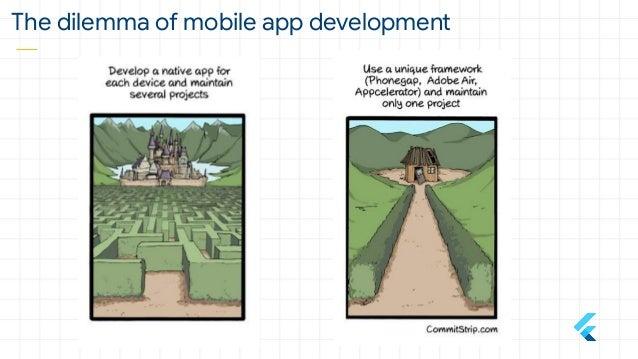 The dilemma of mobile app development