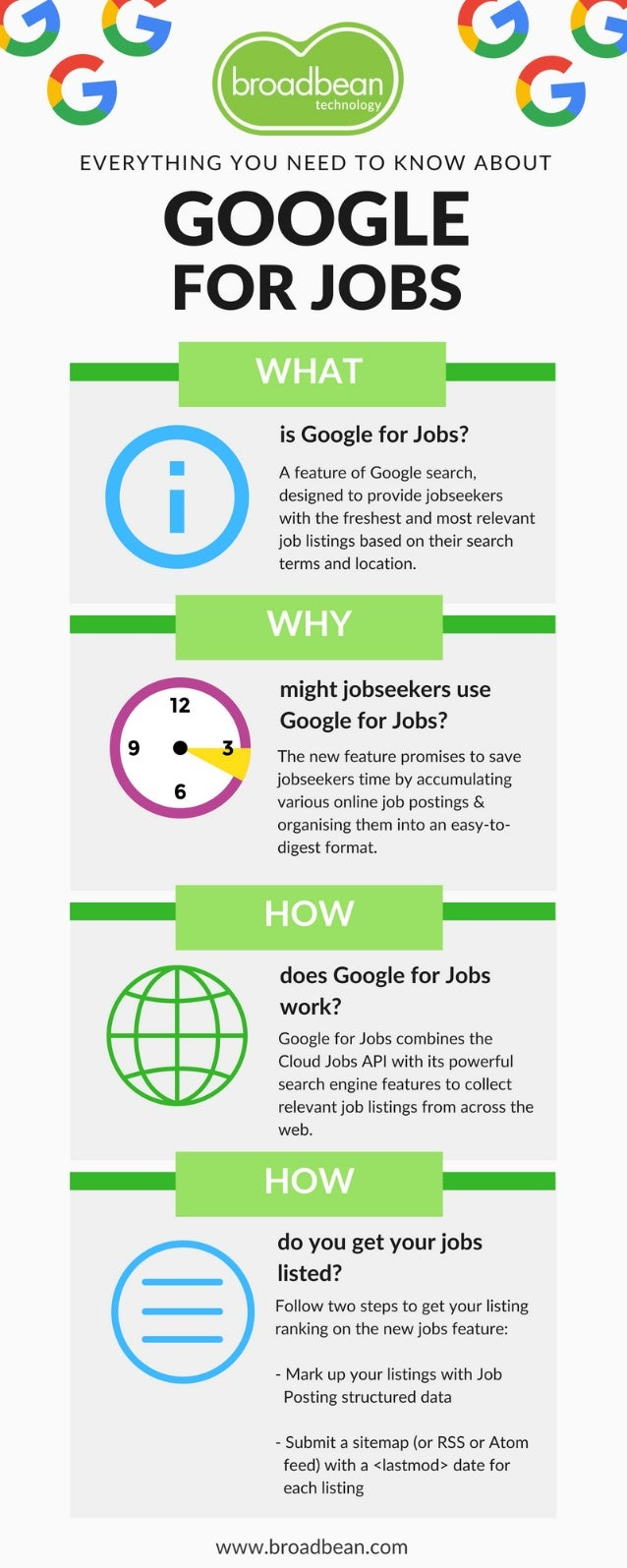 'Google for Jobs' - what is it and what does it do?