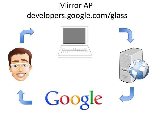 Mirror APIdevelopers.google.com/glass