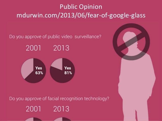 Public Opinionmdurwin.com/2013/06/fear-of-google-glass