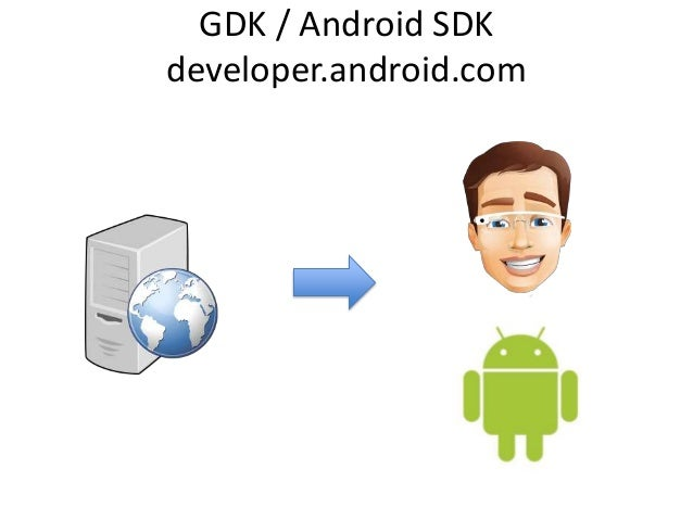 GDK / Android SDKdeveloper.android.com