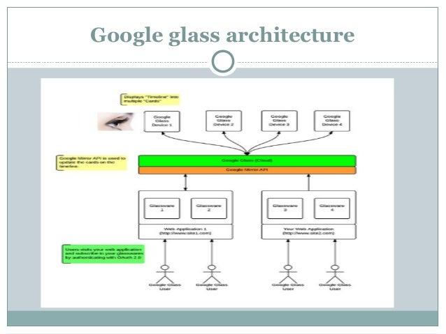 google glass ppt
