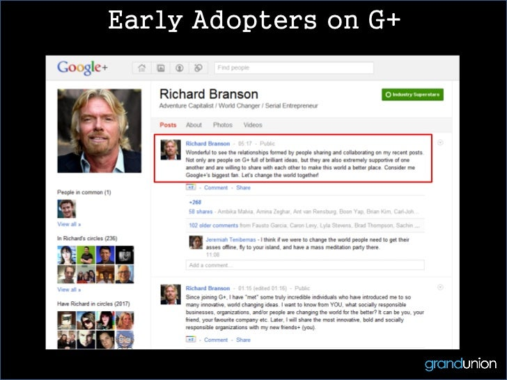 Early Adopters on G+