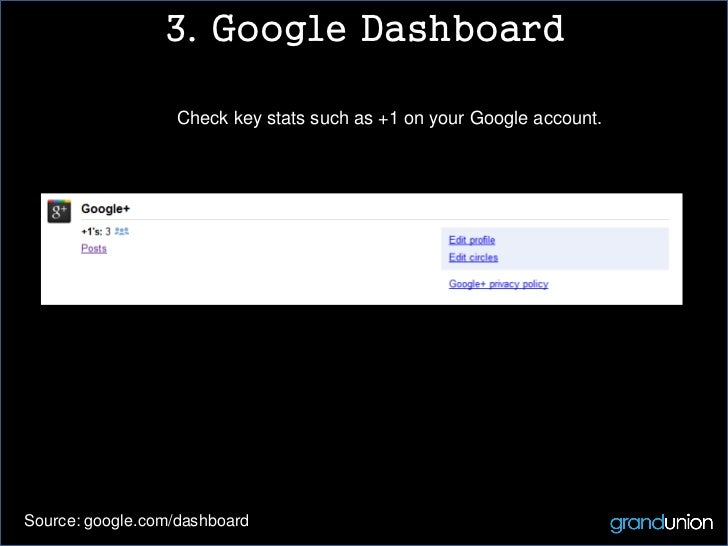 3. Google Dashboard                   Check key stats such as +1 on your Google account.Source: google.com/dashboard