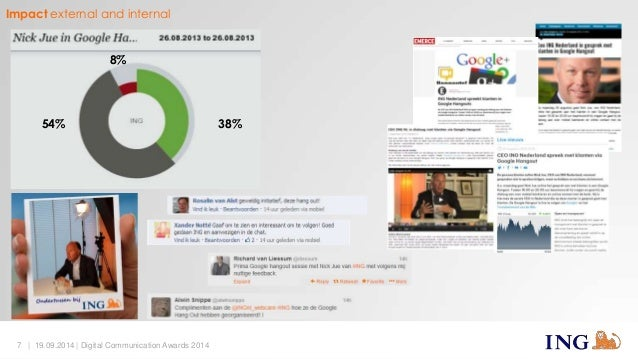 Impact external and internal  54%  8%  38%  7 | 19.09.2014 | Digital Communication Awards 2014