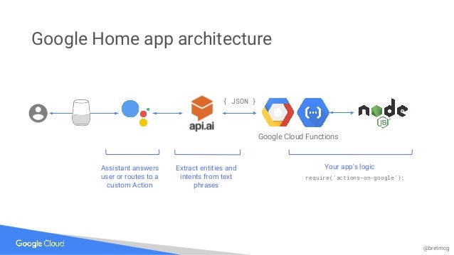 Google Home And Google Assistant Workshop Build Your Own Serverless
