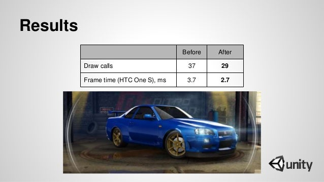 Results Before After Draw calls 37 29 Frame time (HTC One S), ms 3.7 2.7