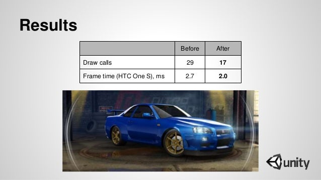 Results Before After Draw calls 29 17 Frame time (HTC One S), ms 2.7 2.0