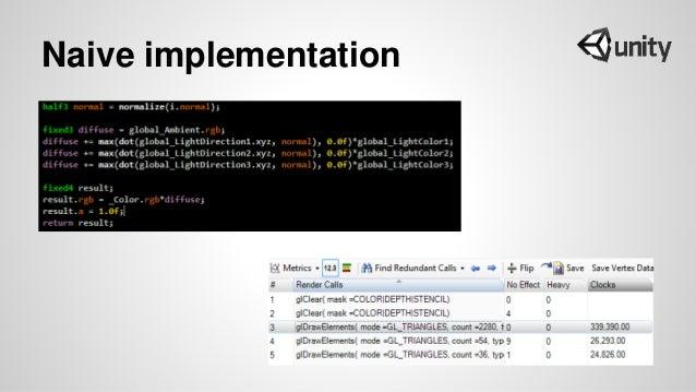 Naive implementation