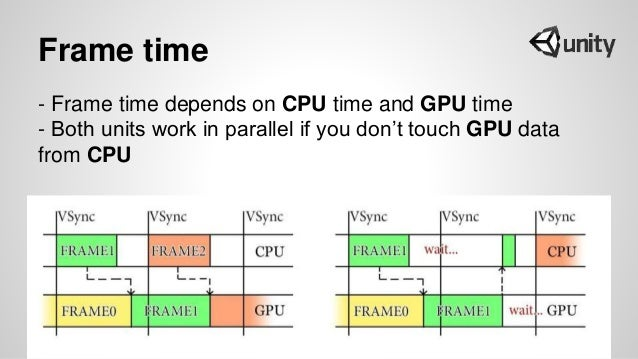 Frame time - Frame time depends on CPU time and GPU time - Both units work in parallel if you don't touch GPU data from CPU