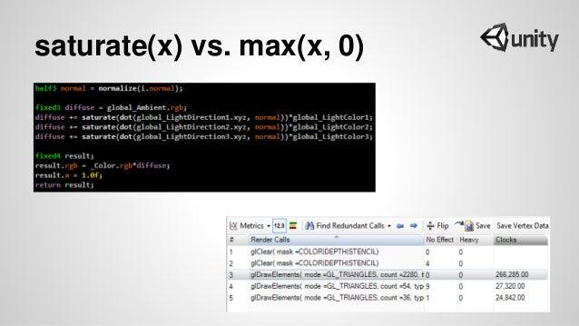 saturate(x) vs. max(x, 0)