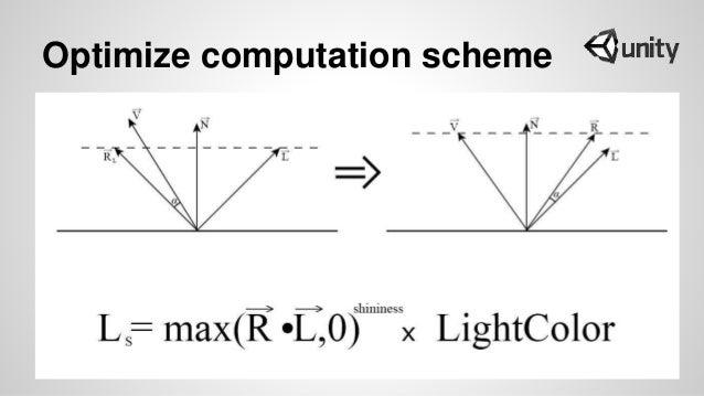 Optimize computation scheme