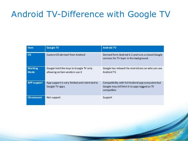 Google IO 2014 overview