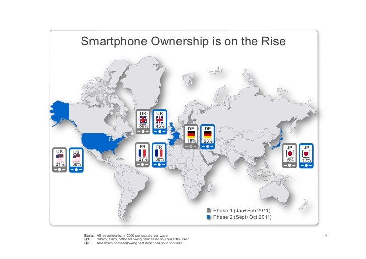 theis on adoption of mobile phones This thesis represents far more than what appears in these pages and my own  effort  mobile devices by studying how the adoption of a new mobile  technology.