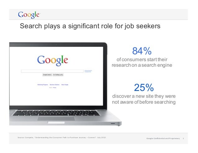 Google	   Confidential	   and	   Proprietary	    1	    Search plays a significant role for job seekers 84% of consumers s...