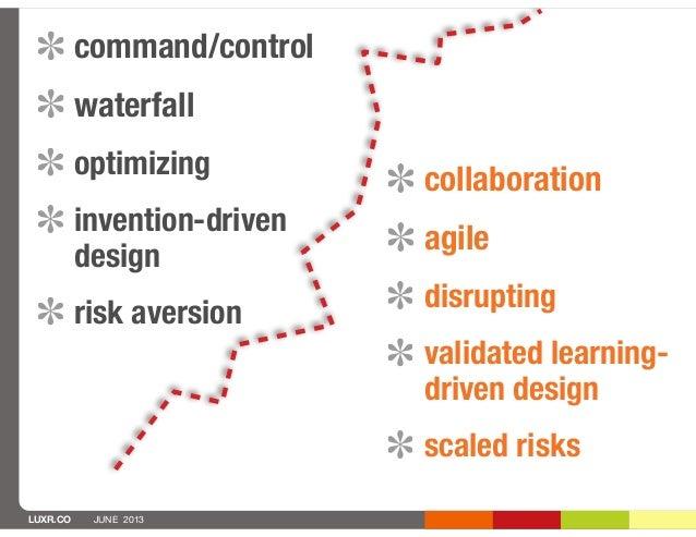 LUXR.CO JUNE 2013command/controlwaterfalloptimizinginvention-drivendesignrisk aversioncollaborationagiledisruptingvalidate...