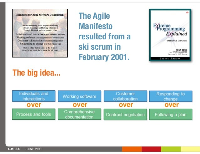 LUXR.CO JUNE 2013The AgileManifestoresulted from aski scrum inFebruary 2001.The big idea...over over over over