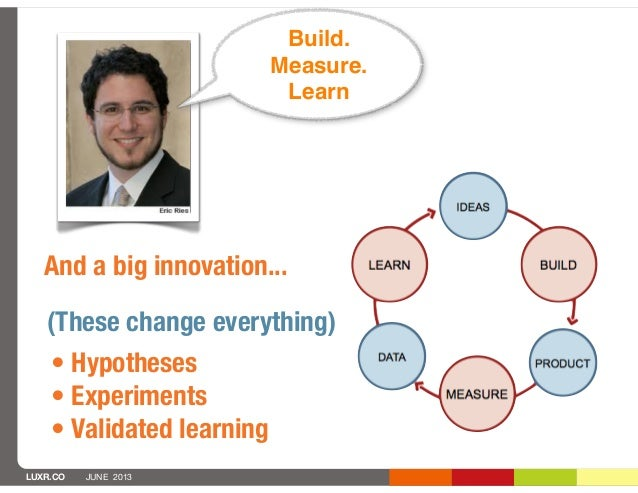LUXR.CO JUNE 2013Build.Measure.Learn• Hypotheses• Experiments• Validated learning(These change everything)And a big innova...