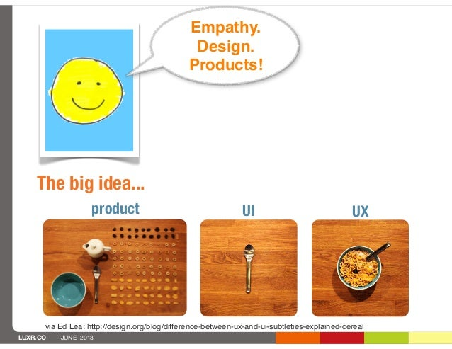 LUXR.CO JUNE 2013Empathy.Design.Products!UI UXvia Ed Lea: http://design.org/blog/difference-between-ux-and-ui-subtleties-e...