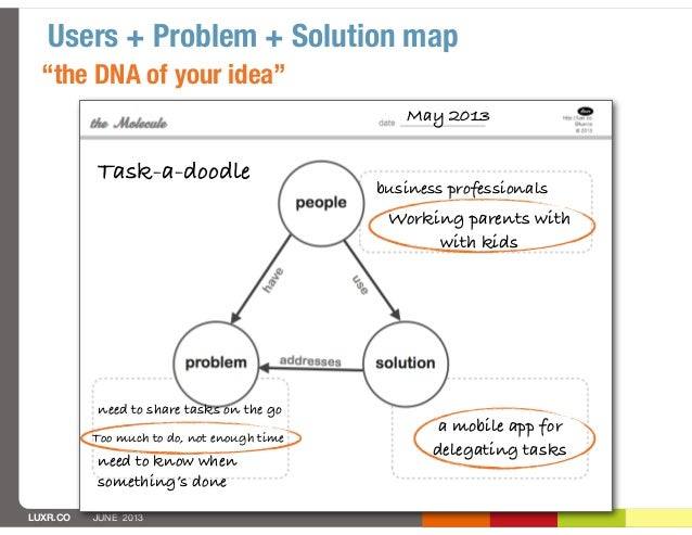 LUXR.CO JUNE 2013Users + Problem + Solution mapa mobile app fordelegating tasksbusiness professionalsWorking parents withw...