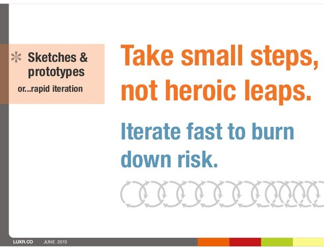 LUXR.CO JUNE 2013Sketches &prototypesor...rapid iterationTake small steps,not heroic leaps.Iterate fast to burndown risk.