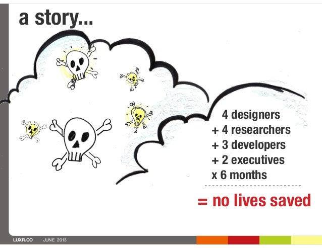 LUXR.CO JUNE 2013a story...= 1000s of hours+ 4 designers+ 4 researchers+ 3 developers+ 2 executivesx 6 months= no lives sa...