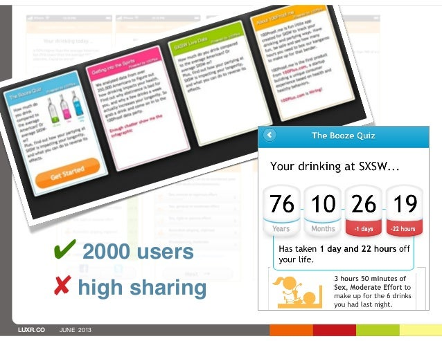 LUXR.CO JUNE 2013✔ 2000 users✘ high sharing