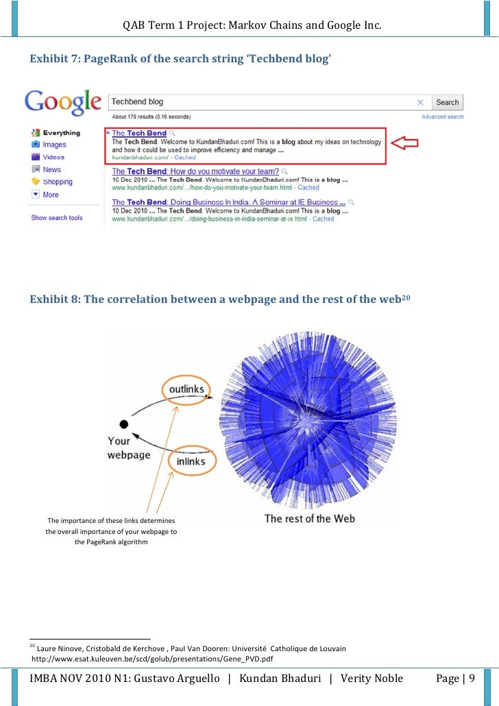 google pagerank thesis Understanding google algorithms and seo  the thesis focuses on google's algorithm based ranking systems in search and introduces the major changes in the algorithms as well as some recent changes the  google search results page rank rank of the page on google search, for.