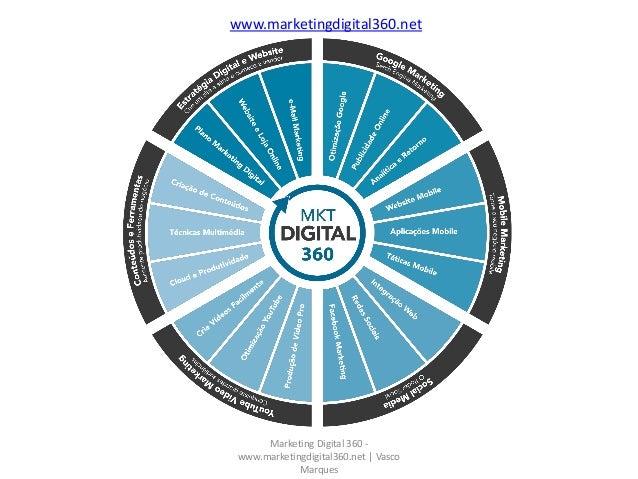 www.marketingdigital360.net Marketing Digital 360 - www.marketingdigital360.net | Vasco Marques