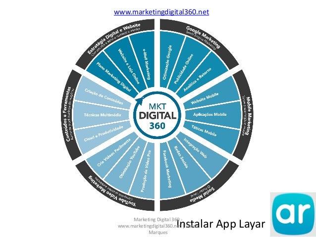 Instalar App Layar www.marketingdigital360.net Marketing Digital 360 - www.marketingdigital360.net | Vasco Marques