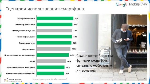 Сценарии использования смартфона                   Электронная почта                                            ...